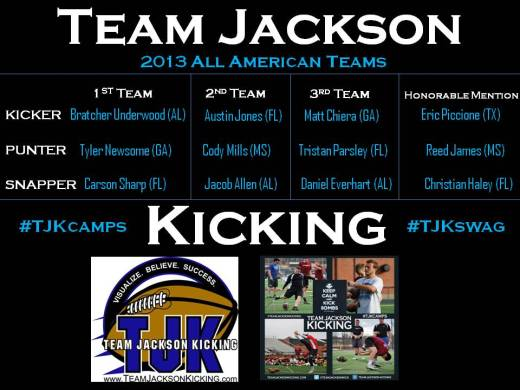 TJK 2013 All American Teams
