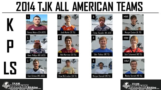 2014 TJK ALL AMERICAN TEAMS